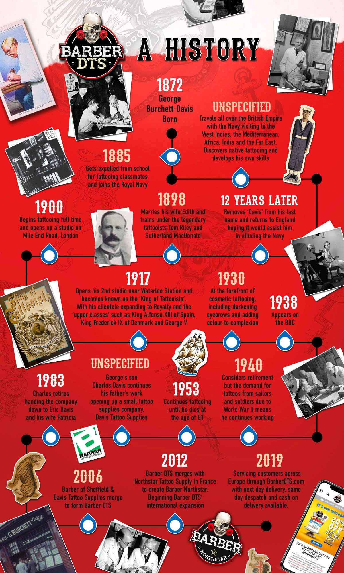 Barber DTS History Infographic
